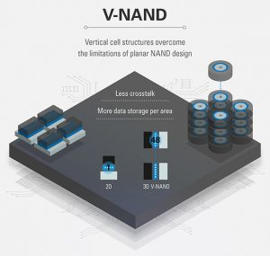 3D_Technology_vnand
